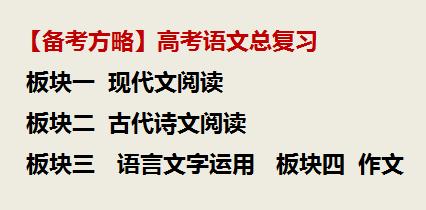 【备考方略】高考语文总复习四大板块